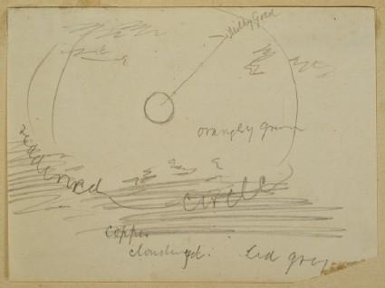 Recto: Study of Sky<br />Verso: Study of Ornament