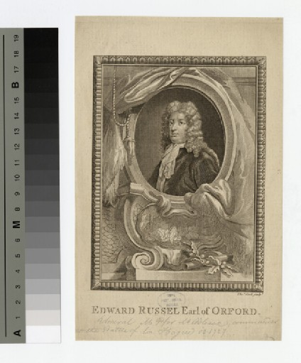 Orford, 1st Earl (Russell)