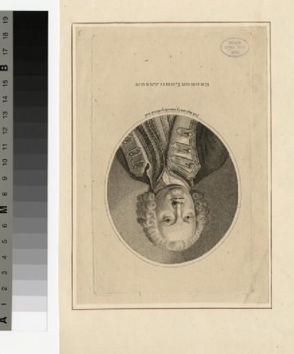 Portrait of G. Anson