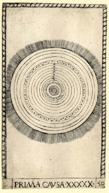 The Empyrean Sphere