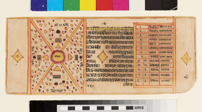 Page from a Sangrahani Sutra page, with a diagrammatic illustration of the palaces of the Indras in heavens (EA2012.385, recto)