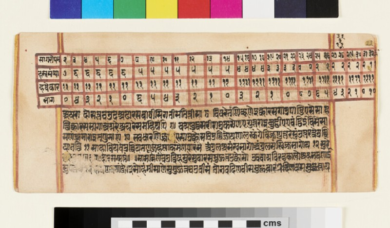 Unillustratedne page from a Sangrahani Sutra manuscript