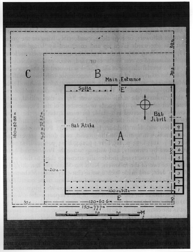 Muhammad's house
