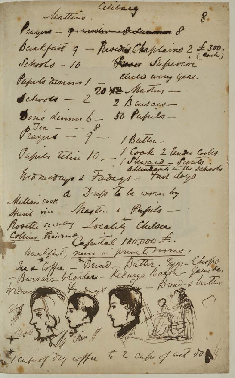 Matins, Celibacy: sheet with List for Planned Monastery and Heads of Hunt, Collins and J. Castle in Profile