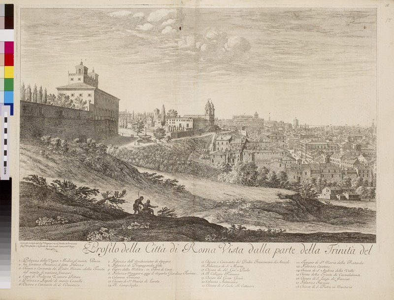 View of Rome from a hill