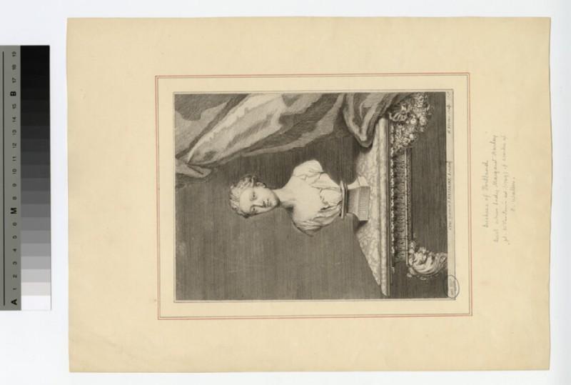 Portrait of Duchess Portland